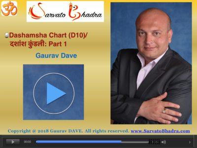 Dashamsha Chart (D10)