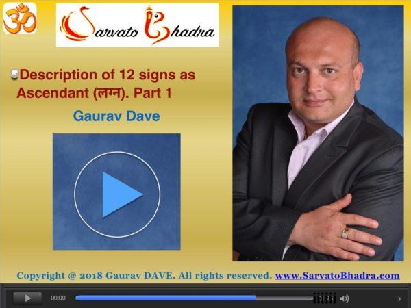 Description of 12 signs as Ascendant : Part 1 of 3